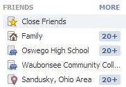 Facebook's Close Friends List
